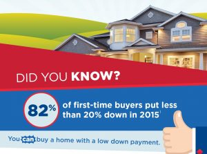 low_down_payment