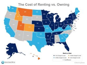 cost_of_renting_vs_buying