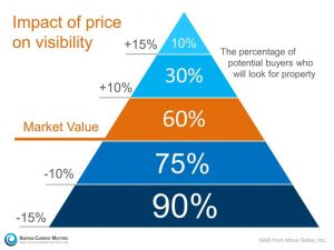 impact_of_price_visibility